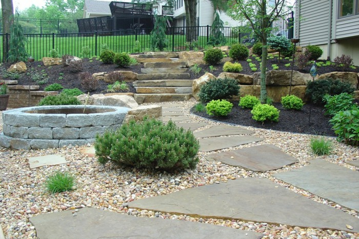 Planting and mulching service melbourne landscaping for Garden designs with pebbles