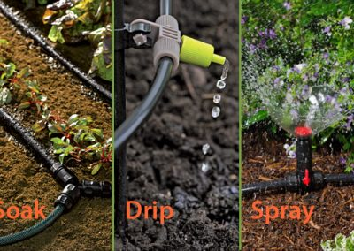 Types of Watering Systems for gardens